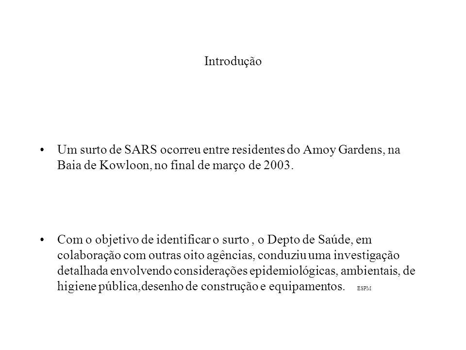 Introdução Um surto de SARS ocorreu entre residentes do Amoy Gardens, na Baia de Kowloon, no final de março de 2003. Com o objetivo de identificar o s