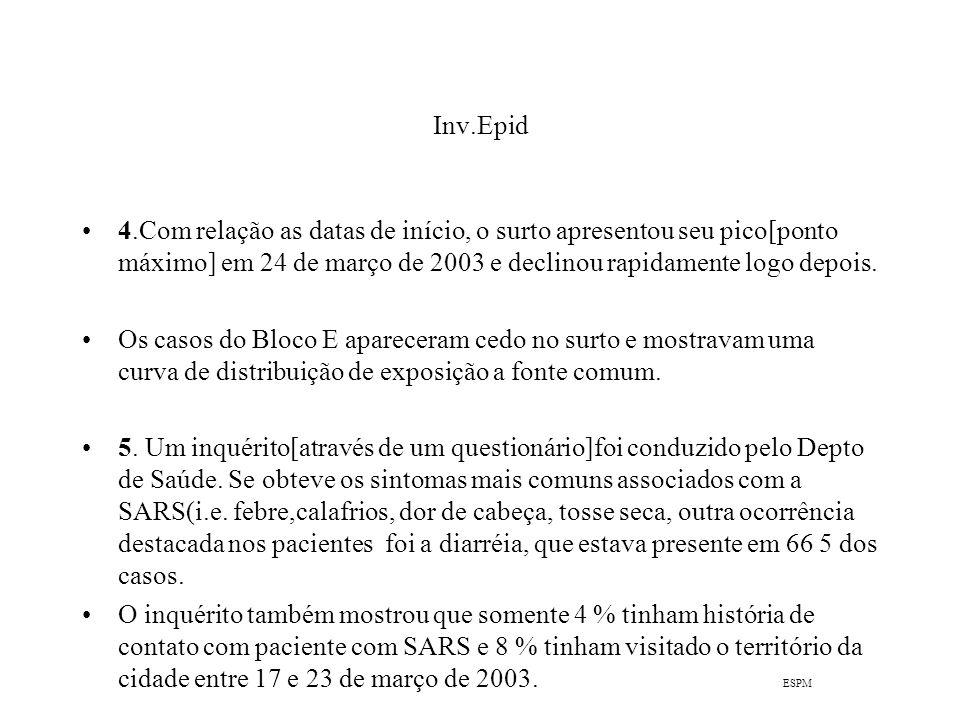 Inv.Epid 4.Com relação as datas de início, o surto apresentou seu pico[ponto máximo] em 24 de março de 2003 e declinou rapidamente logo depois. Os cas