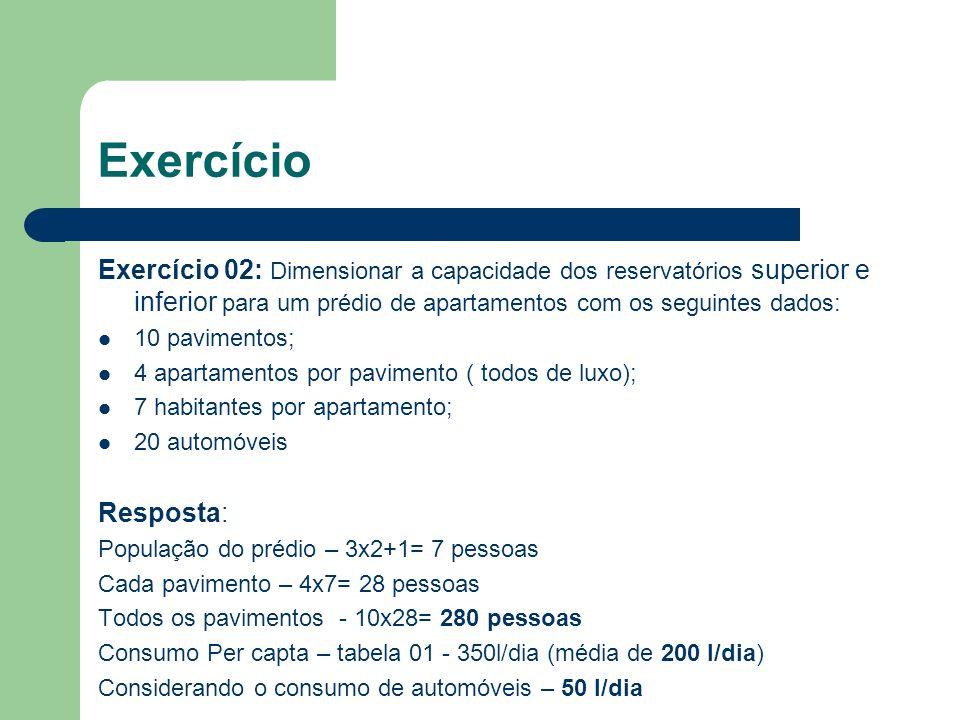 Exercício 02: Dimensionar a capacidade dos reservatórios superior e inferior para um prédio de apartamentos com os seguintes dados: 10 pavimentos; 4 a