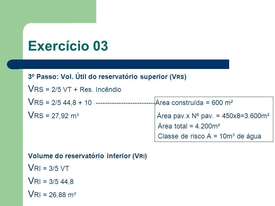 3º Passo: Vol. Útil do reservatório superior (V RS ) V RS = 2/5 VT + Res. Incêndio V RS = 2/5 44,8 + 10 --------------------------Área construída = 60