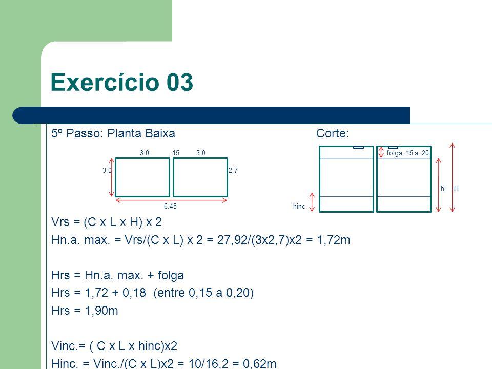 5º Passo: Planta Baixa Corte: 3.0.15 3.0 folga.15 a.20 3.0 2.7 h H 6.45 hinc. Vrs = (C x L x H) x 2 Hn.a. max. = Vrs/(C x L) x 2 = 27,92/(3x2,7)x2 = 1