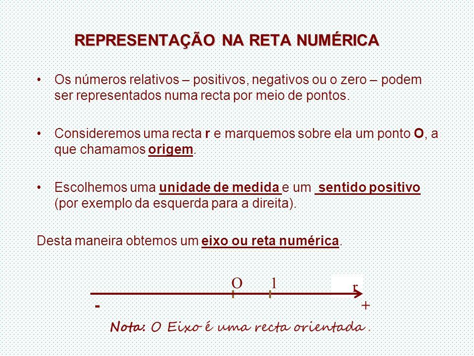 REPRESENTAÇÃO NA RETA NUMÉRICA Os números relativos – positivos, negativos ou o zero – podem ser representados numa recta por meio de pontos. Consider