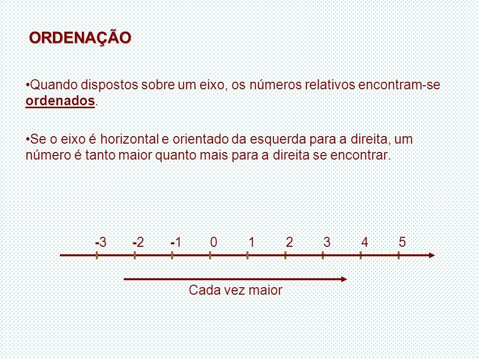 ORDENAÇÃO Quando dispostos sobre um eixo, os números relativos encontram-se ordenados. Se o eixo é horizontal e orientado da esquerda para a direita,