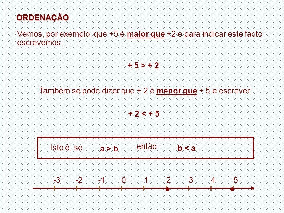 ORDENAÇÃO Vemos, por exemplo, que +5 é maior que +2 e para indicar este facto escrevemos: 234501-1-2-2-3-3 + 5 > + 2 Também se pode dizer que + 2 é me