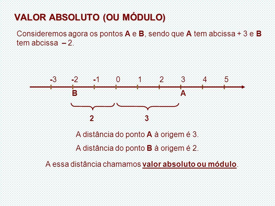 VALOR ABSOLUTO (OU MÓDULO) Consideremos agora os pontos A e B, sendo que A tem abcissa + 3 e B tem abcissa – 2. A distância do ponto B à origem é 2. A