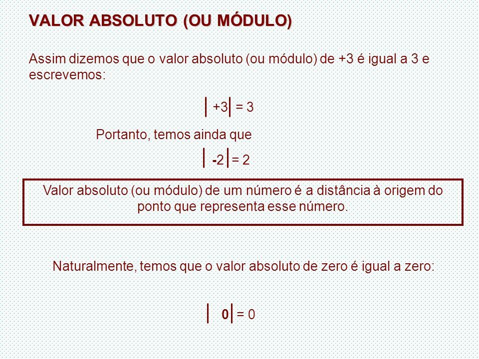 Assim dizemos que o valor absoluto (ou módulo) de +3 é igual a 3 e escrevemos: Valor absoluto (ou módulo) de um número é a distância à origem do ponto