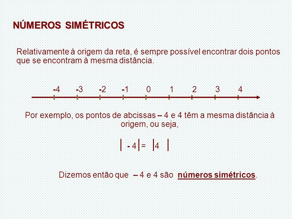 NÚMEROS SIMÉTRICOS Relativamente à origem da reta, é sempre possível encontrar dois pontos que se encontram à mesma distância. 1234-10-2-2-3-3-4-4 Por