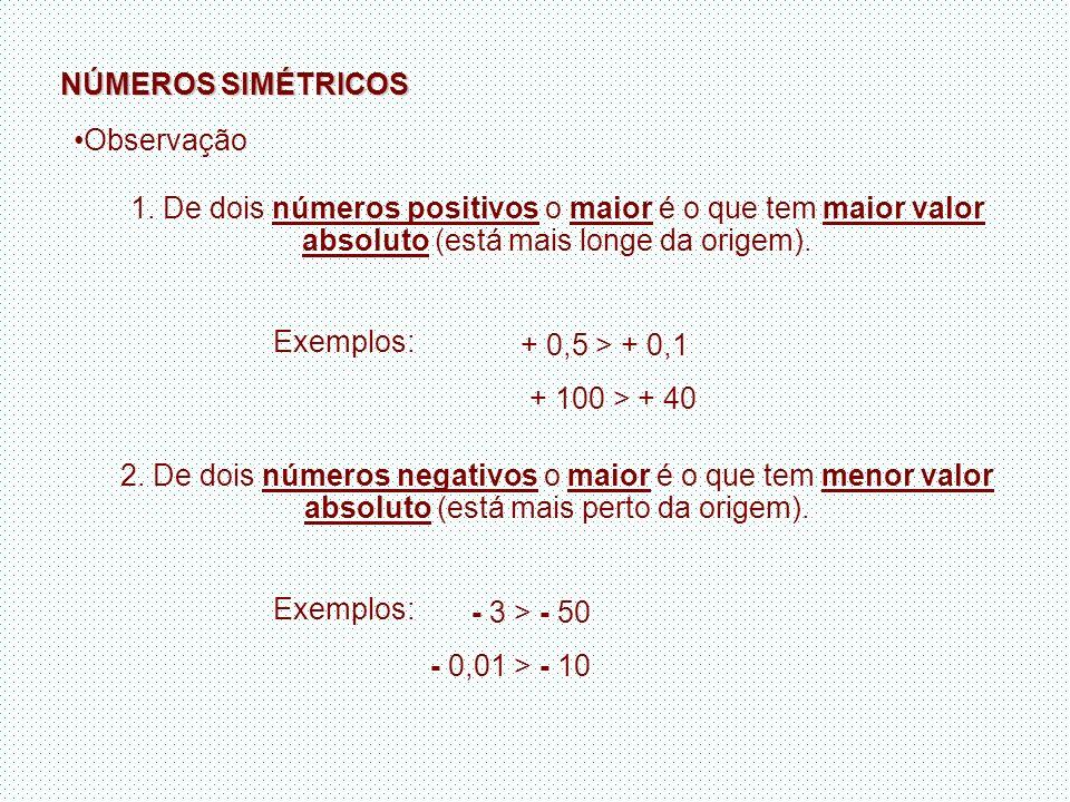 NÚMEROS SIMÉTRICOS Observação 1. De dois números positivos o maior é o que tem maior valor absoluto (está mais longe da origem). Exemplos: + 100 > + 4