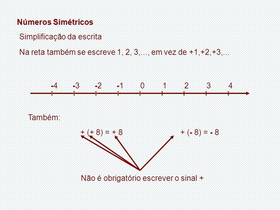 Números Simétricos Simplificação da escrita Na reta também se escreve 1, 2, 3,..., em vez de +1,+2,+3,... + (- 8) = - 8+ (+ 8) = + 8 Também: 1234-10-2