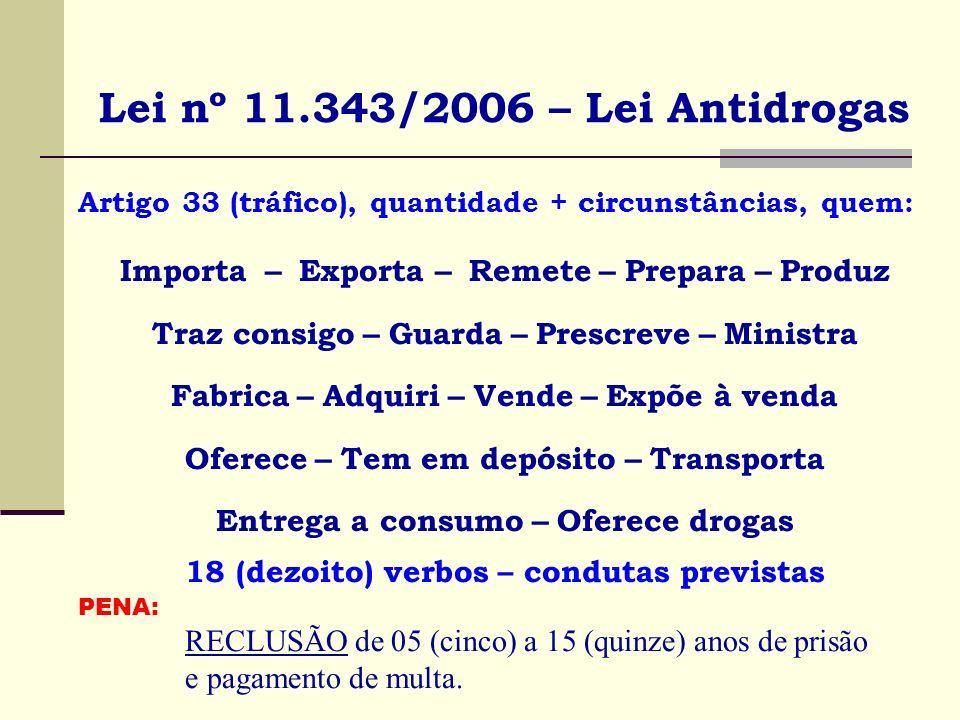 Lei nº 11.343/2006 – Lei Antidrogas Artigo 33 (tráfico), quantidade + circunstâncias, quem: Importa – Exporta – Remete – Prepara – Produz Traz consigo