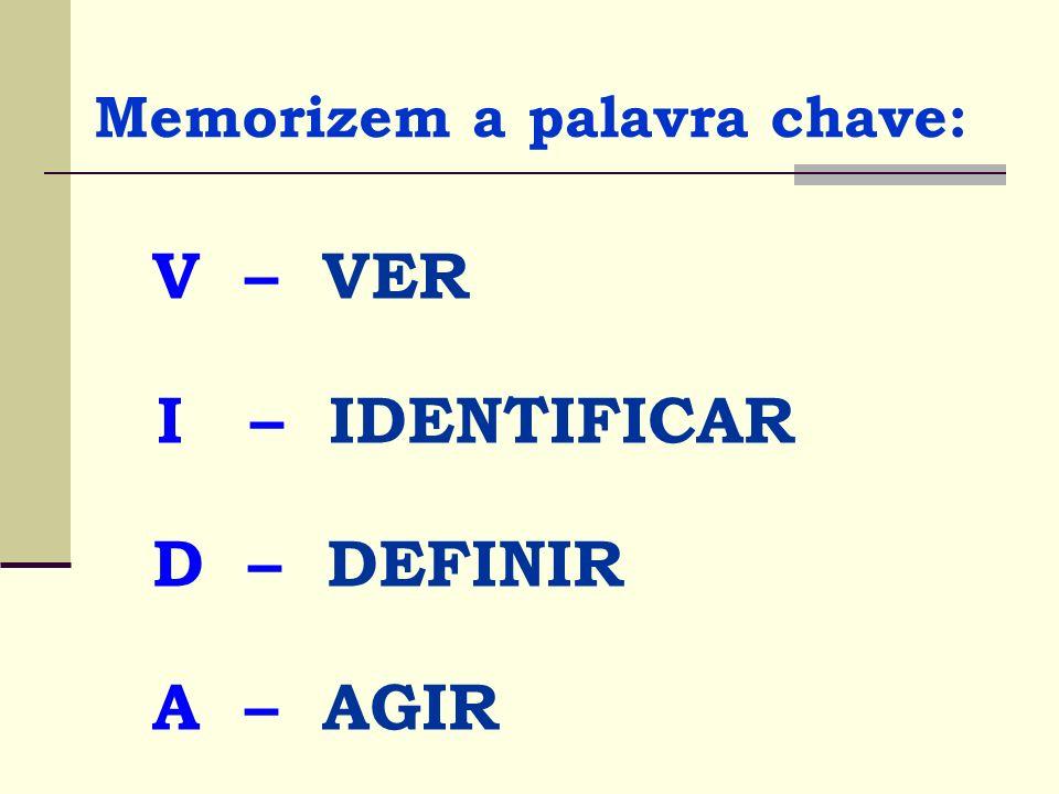 Memorizem a palavra chave: V – VER I – IDENTIFICAR D – DEFINIR A – AGIR