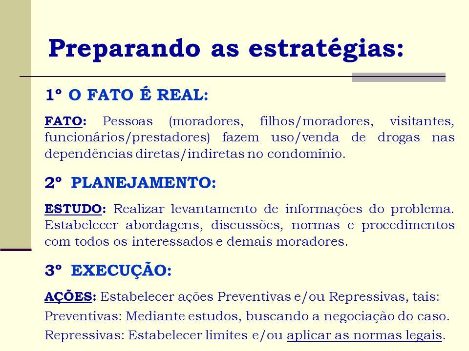 Preparando as estratégias: 1º O FATO É REAL: FATO: Pessoas (moradores, filhos/moradores, visitantes, funcionários/prestadores) fazem uso/venda de drog
