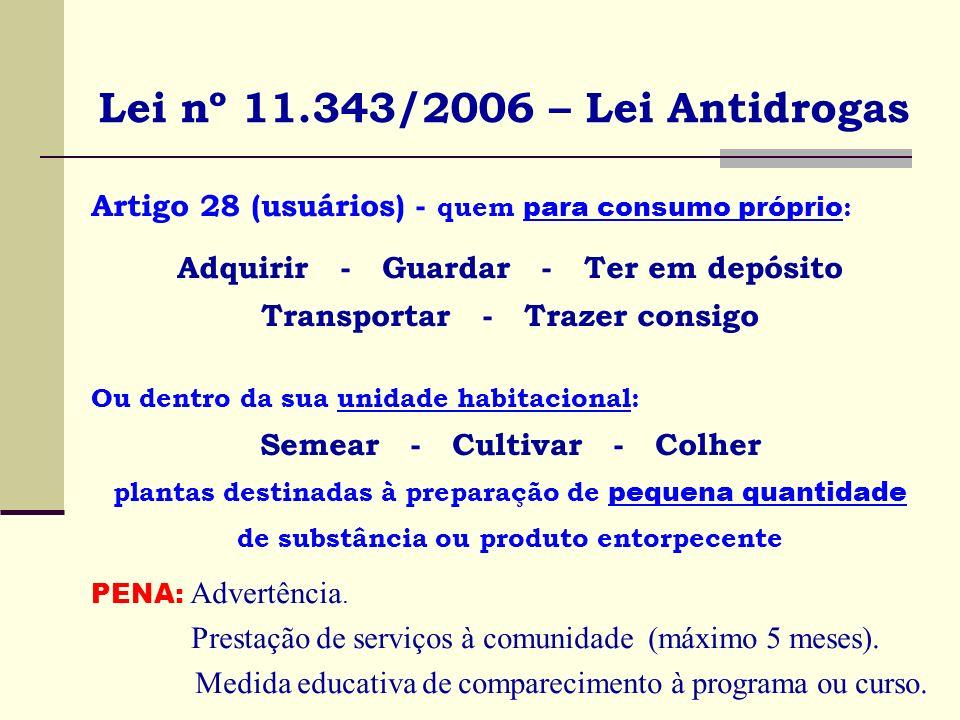 Lei nº 11.343/2006 – Lei Antidrogas Artigo 28 (usuários) - quem para consumo próprio : Adquirir - Guardar - Ter em depósito Transportar - Trazer consi