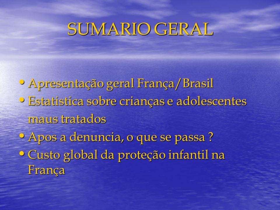 SUMARIO GERAL Apresentação geral França/Brasil Apresentação geral França/Brasil Estatistica sobre crianças e adolescentes Estatistica sobre crianças e