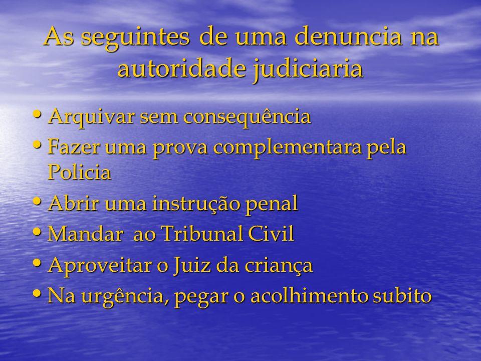 As seguintes de uma denuncia na autoridade judiciaria Arquivar sem consequência Arquivar sem consequência Fazer uma prova complementara pela Policia F