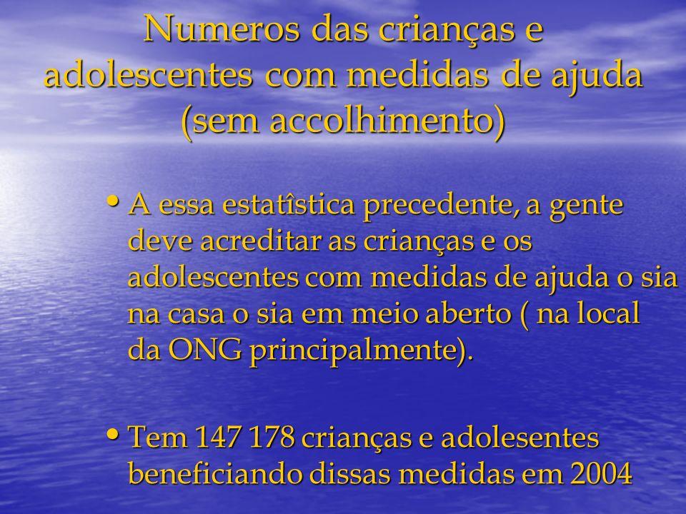 Numeros das crianças e adolescentes com medidas de ajuda (sem accolhimento) A essa estatîstica precedente, a gente deve acreditar as crianças e os ado