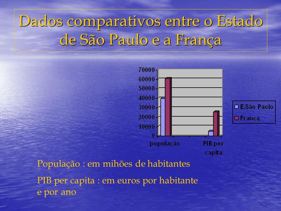 França : a renda mais elevada deve comparada com os preços também elevados Um hora de trabalho de faxineira = 27 Rb Um dia = 216 Rb Um cafezinho no bar = 5,4 Rb