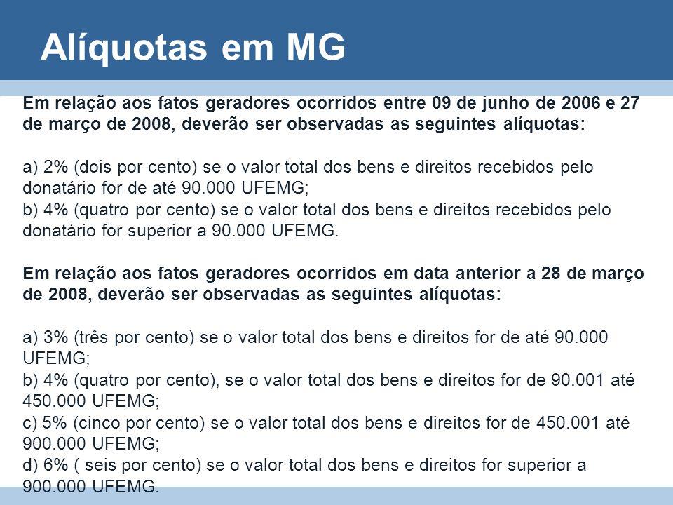 Alíquotas em MG Em relação aos fatos geradores ocorridos entre 09 de junho de 2006 e 27 de março de 2008, deverão ser observadas as seguintes alíquota