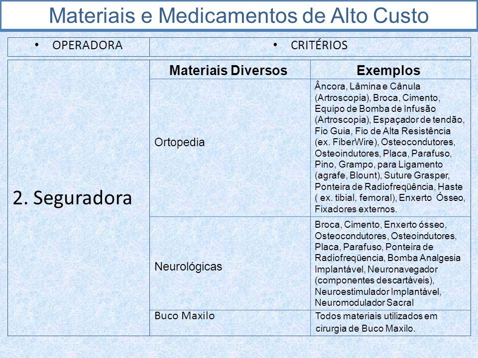 Materiais e Medicamentos de Alto Custo OPERADORA CRITÉRIOS 2. Seguradora Materiais Diversos Exemplos Âncora, Lâmina e Cânula (Artroscopia), Broca, Cim