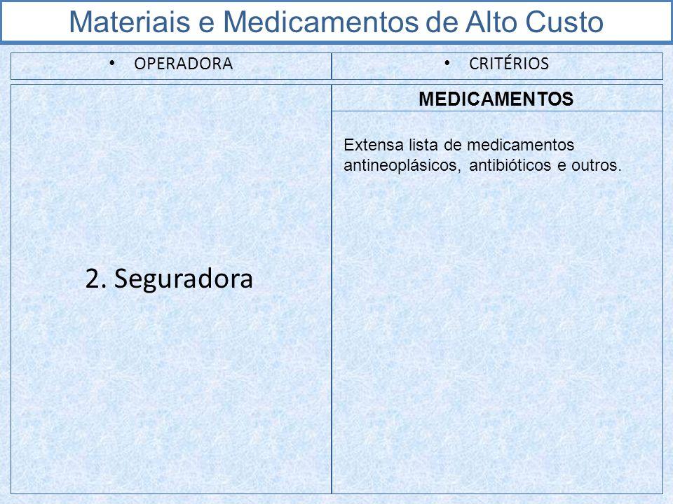 Materiais e Medicamentos de Alto Custo OPERADORA CRITÉRIOS 2. Seguradora MEDICAMENTOS Extensa lista de medicamentos antineoplásicos, antibióticos e ou