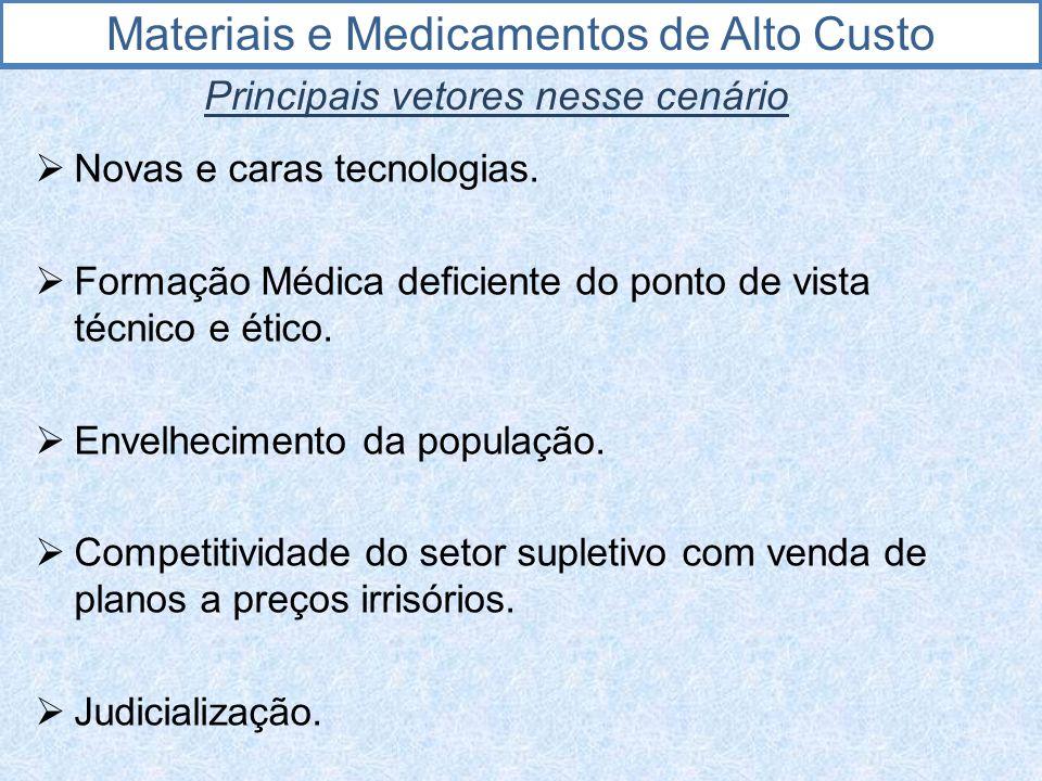 Diversos setores Lenta Substitutiva Saúde Muito rápida Cumulativa Difusão de tecnologia Materiais e Medicamentos de Alto Custo