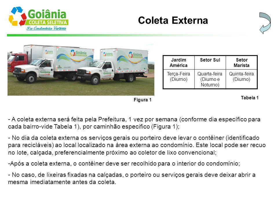 Nos Condomínios Verticais Coleta Externa - A coleta externa será feita pela Prefeitura, 1 vez por semana (conforme dia específico para cada bairro-vid