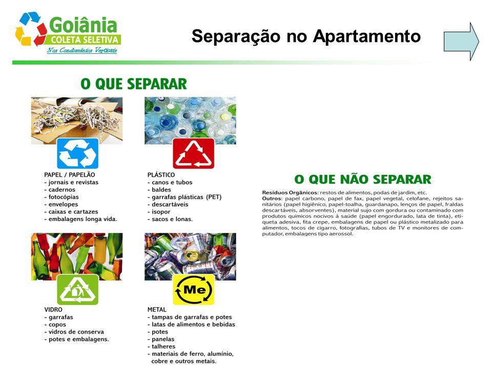 Nos Condomínios Verticais Preparação dos Recicláveis: - Pré-lavagem de embalagens - Envolver Embalagens de Vidro com Papel / Plásticos para evitar acidentes Acondicionamento: -Sacolas e/ou Sacos Plásticos - Caixas de Papelão Separação no Apartamento