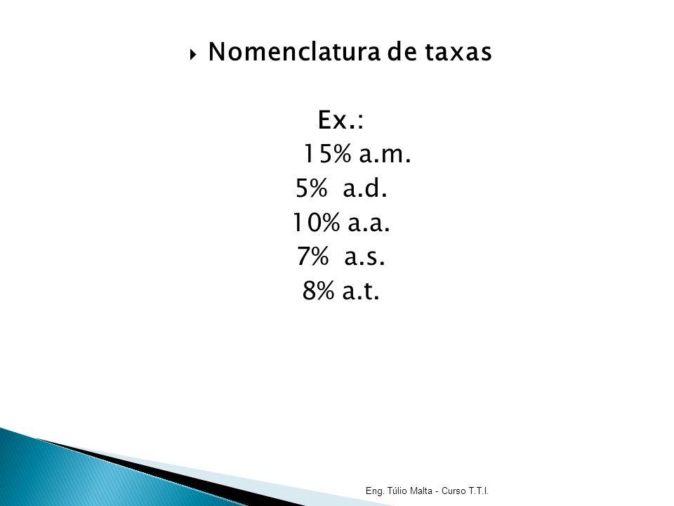 Nomenclatura de taxas Ex.: 15% a.m.5% a.d. 10% a.a.