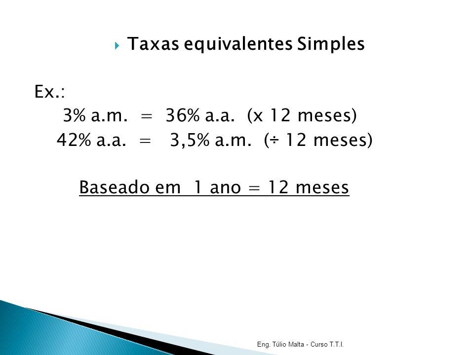 Taxas equivalentes Simples Ex.: 3% a.m.= 36% a.a.