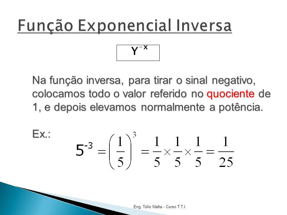 Y -x Na função inversa, para tirar o sinal negativo, colocamos todo o valor referido no quociente de 1, e depois elevamos normalmente a potência.