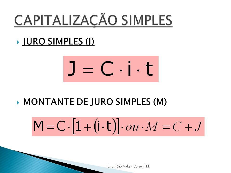 JURO SIMPLES (J) MONTANTE DE JURO SIMPLES (M) Eng. Túlio Malta - Curso T.T.I.