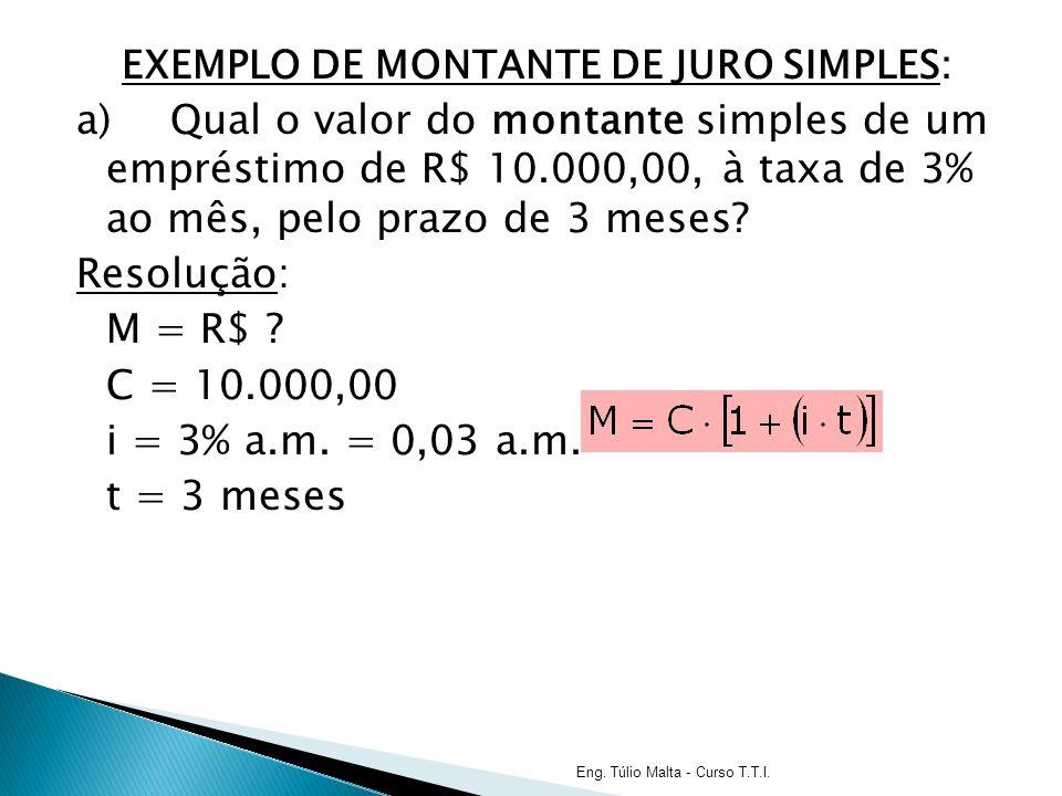 EXEMPLO DE MONTANTE DE JURO SIMPLES: a)Qual o valor do montante simples de um empréstimo de R$ 10.000,00, à taxa de 3% ao mês, pelo prazo de 3 meses.