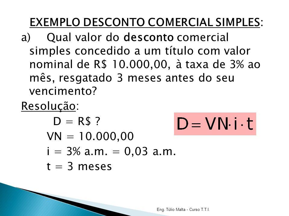 EXEMPLO DESCONTO COMERCIAL SIMPLES: a)Qual valor do desconto comercial simples concedido a um título com valor nominal de R$ 10.000,00, à taxa de 3% ao mês, resgatado 3 meses antes do seu vencimento.