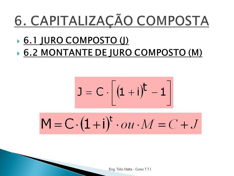 6.1 JURO COMPOSTO (J) 6.2 MONTANTE DE JURO COMPOSTO (M) Eng. Túlio Malta - Curso T.T.I.