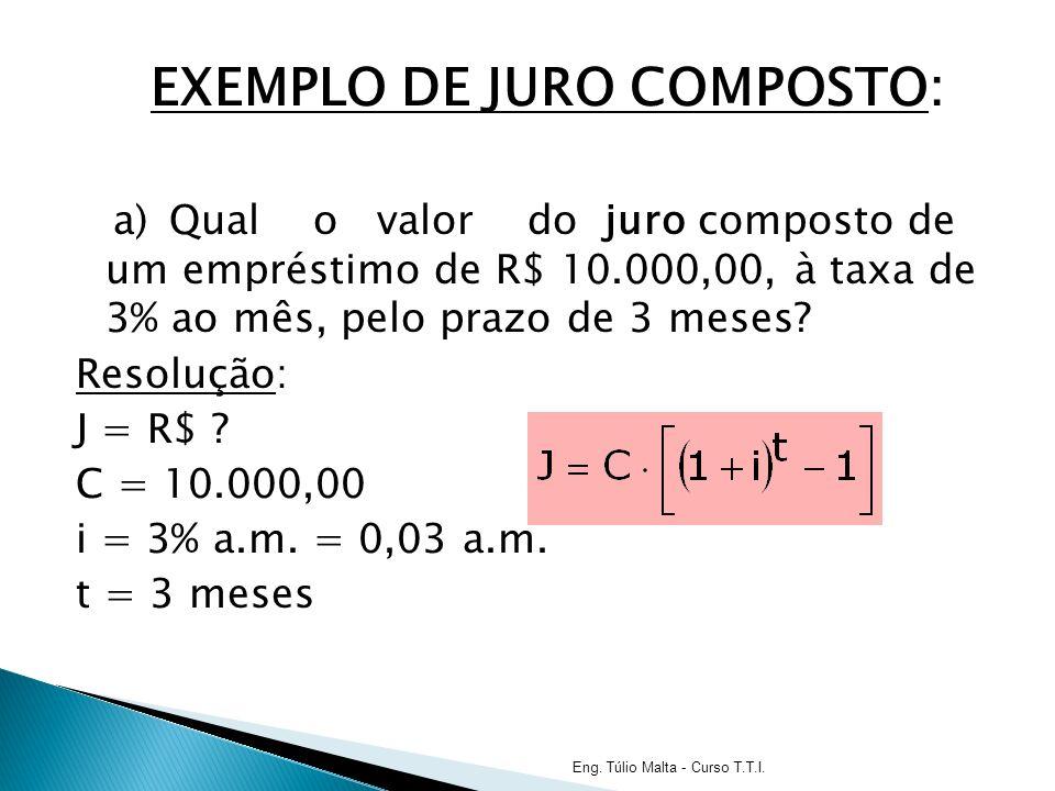 EXEMPLO DE JURO COMPOSTO: a)Qual o valor do juro composto de um empréstimo de R$ 10.000,00, à taxa de 3% ao mês, pelo prazo de 3 meses.