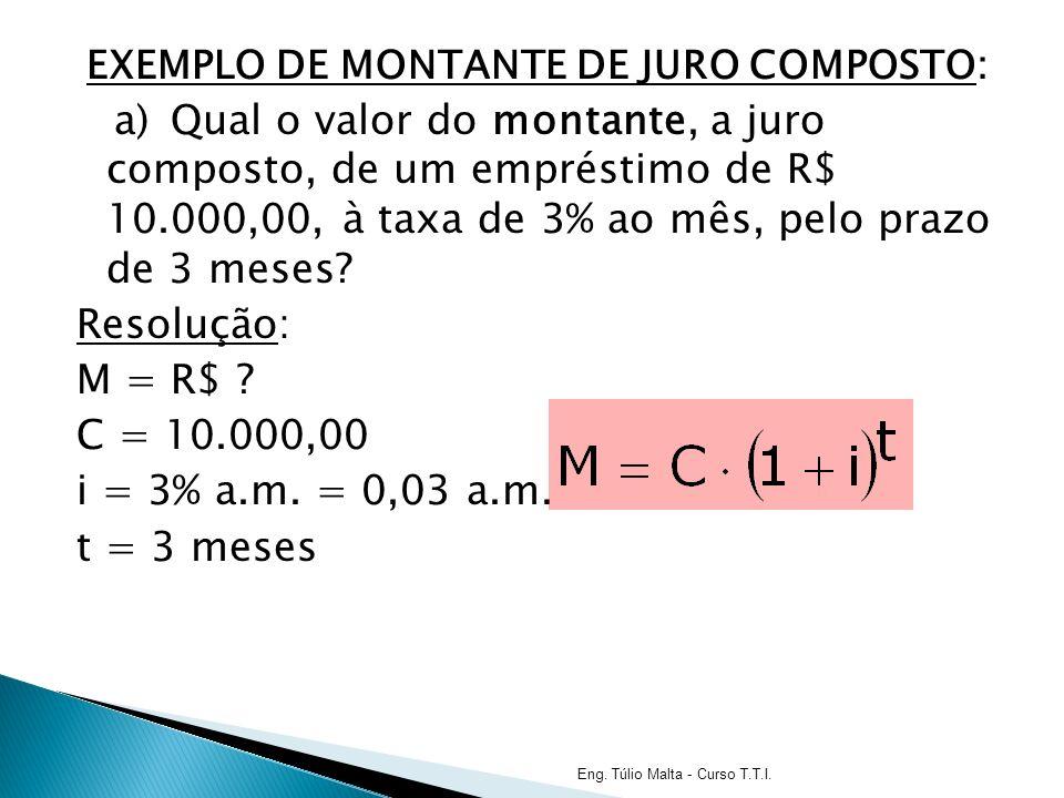 EXEMPLO DE MONTANTE DE JURO COMPOSTO: a)Qual o valor do montante, a juro composto, de um empréstimo de R$ 10.000,00, à taxa de 3% ao mês, pelo prazo de 3 meses.
