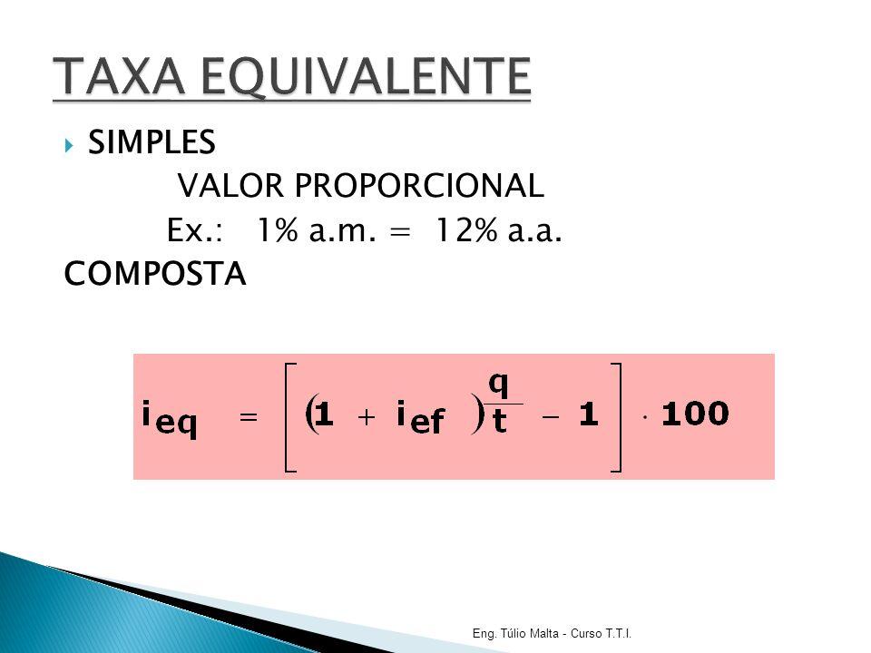 SIMPLES VALOR PROPORCIONAL Ex.: 1% a.m. = 12% a.a. COMPOSTA Eng. Túlio Malta - Curso T.T.I.