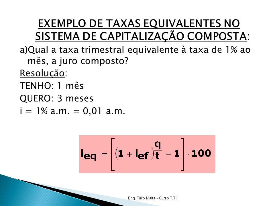EXEMPLO DE TAXAS EQUIVALENTES NO SISTEMA DE CAPITALIZAÇÃO COMPOSTA: a)Qual a taxa trimestral equivalente à taxa de 1% ao mês, a juro composto.