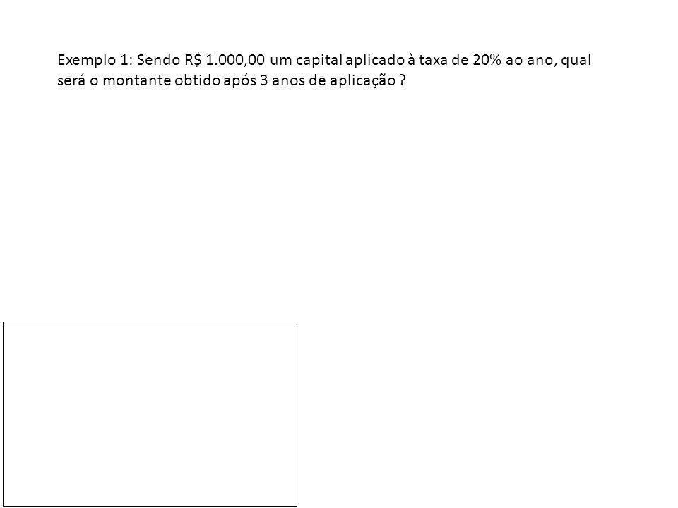 Exemplo 2: Sendo R$ 2.662,00 o montante de uma aplicação à taxa de 10% ao ano por 3 anos, qual foi capital aplicado?