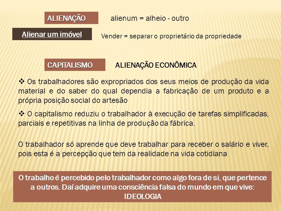 ALIENAÇÃOalienum = alheio - outro Alienar um imóvel ALIENAÇÃO ECONÔMICA Os trabalhadores são expropriados dos seus meios de produção da vida material