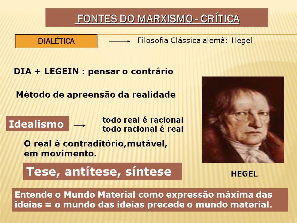 FONTES DO MARXISMO - CRÍTICA FONTES DO MARXISMO - CRÍTICA DIALÉTICA Filosofia Clássica alemã: Hegel DIA + LEGEIN : pensar o contrário Método de apreen