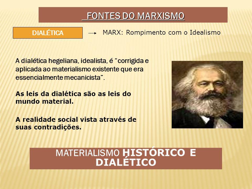 FONTES DO MARXISMO FONTES DO MARXISMO DIALÉTICA MARX: Rompimento com o Idealismo A dialética hegeliana, idealista, é corrigida e aplicada ao materiali