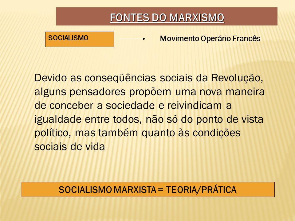 FONTES DO MARXISMO SOCIALISMO Movimento Operário Francês Devido as conseqüências sociais da Revolução, alguns pensadores propõem uma nova maneira de c