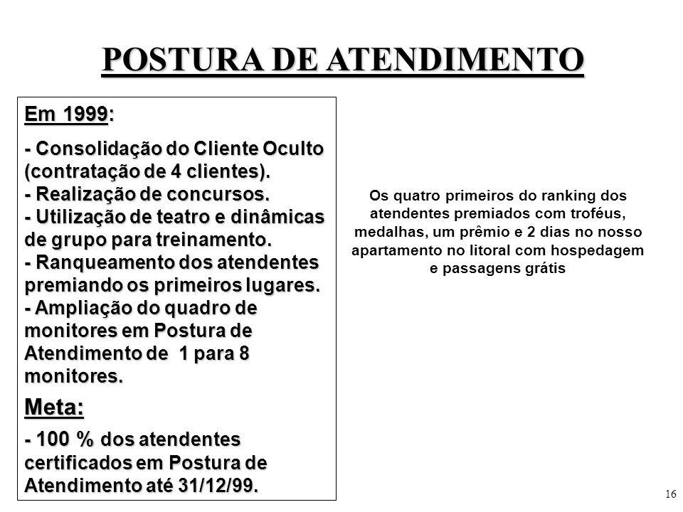 16 POSTURA DE ATENDIMENTO Em 1999: - Consolidação do Cliente Oculto (contratação de 4 clientes). - Realização de concursos. - Utilização de teatro e d