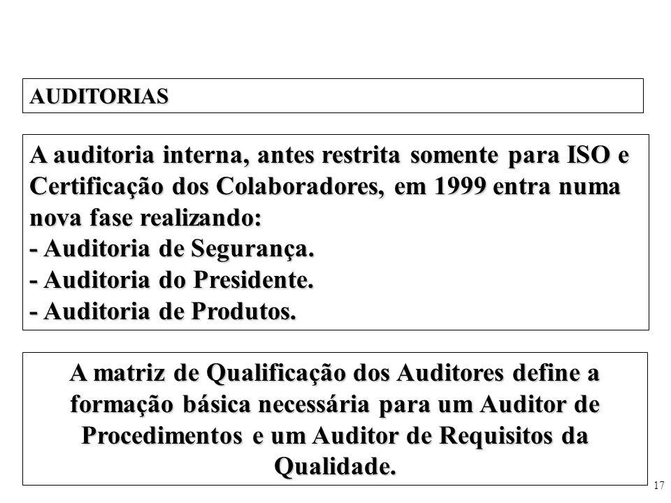 17 A auditoria interna, antes restrita somente para ISO e Certificação dos Colaboradores, em 1999 entra numa nova fase realizando: - Auditoria de Segu