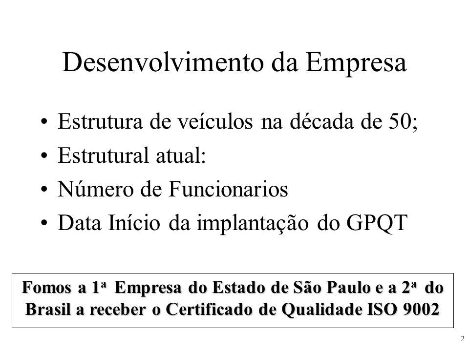 2 Desenvolvimento da Empresa Estrutura de veículos na década de 50; Estrutural atual: Número de Funcionarios Data Início da implantação do GPQT Fomos