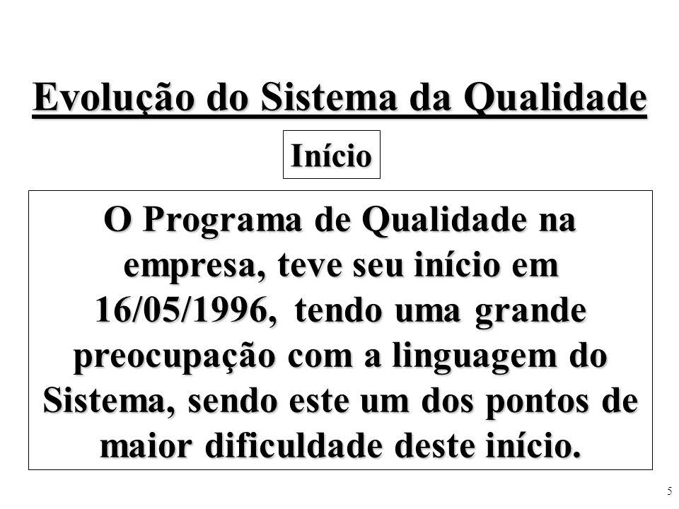 5 Evolução do Sistema da Qualidade Início O Programa de Qualidade na empresa, teve seu início em 16/05/1996, tendo uma grande preocupação com a lingua