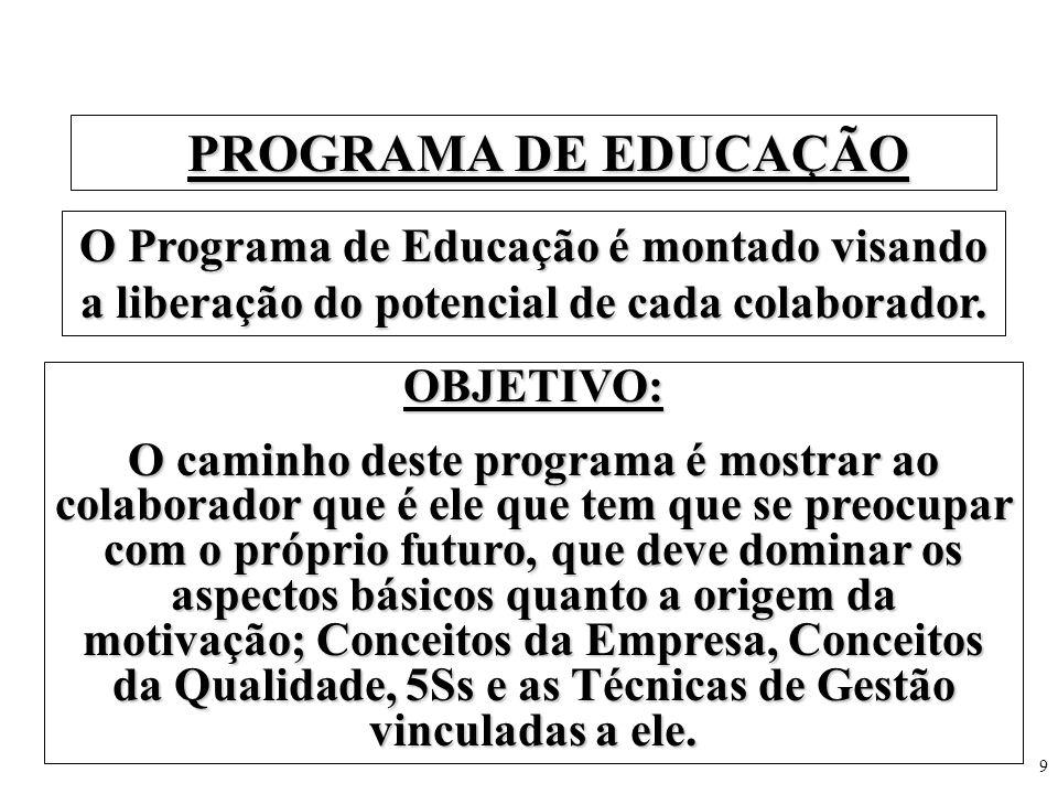 9 PROGRAMA DE EDUCAÇÃO O Programa de Educação é montado visando a liberação do potencial de cada colaborador. OBJETIVO: O caminho deste programa é mos