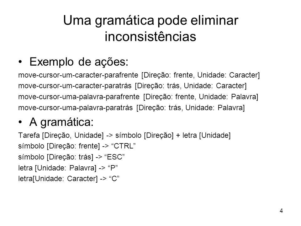 4 Uma gramática pode eliminar inconsistências Exemplo de ações: move-cursor-um-caracter-parafrente [Direção: frente, Unidade: Caracter] move-cursor-um