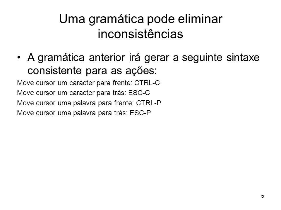 5 Uma gramática pode eliminar inconsistências A gramática anterior irá gerar a seguinte sintaxe consistente para as ações: Move cursor um caracter par